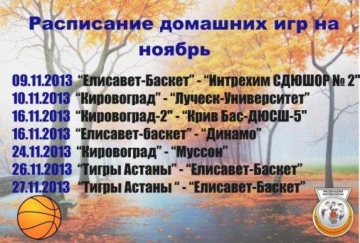 Когда играют в Кировограде наши баскетболисты?