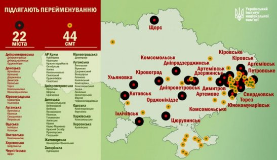 дані Українського інституту національної пам'яті