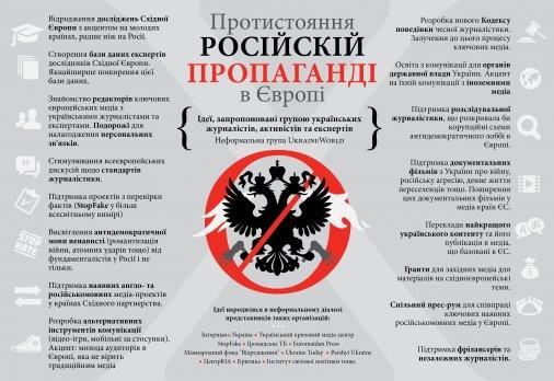 Як протистояти російській пропаганді?!