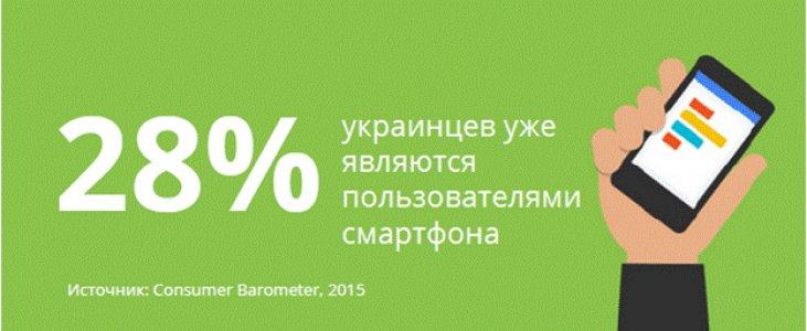 Якою є поведінка українського інтернет-користувача у 2015 році?