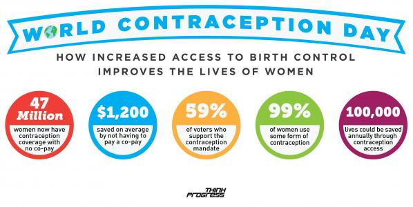 Україна готується до Дня контрацепції!