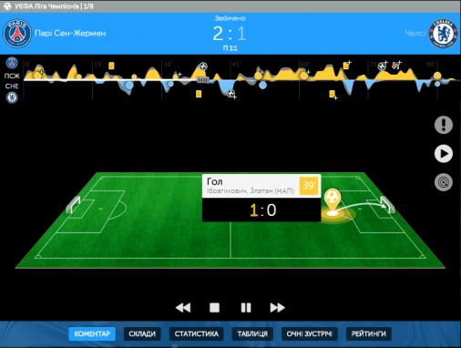 «Футбол Онлайн»– нова послуга Київстар для стеження за футбольними подіями