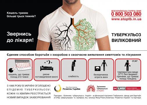 Конкурс грантів з амбулаторного лікування туберкульозу