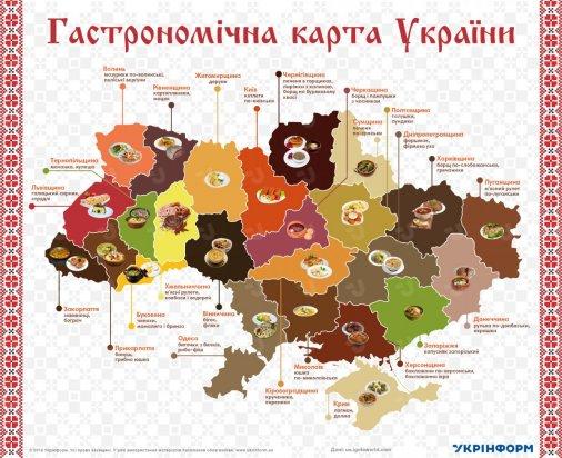 Гастрономічна карта України: Що їдять на Кіровоградщині?