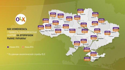 Как изменилась ситуация на рынке вторичного жилья в Украине за 2016 год?