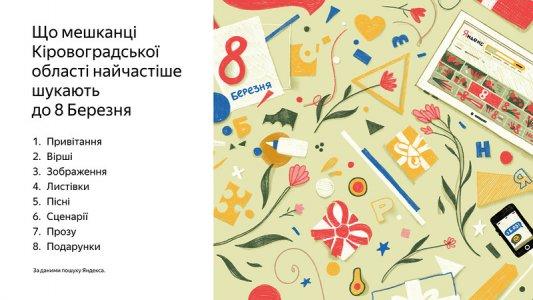 Малюнок з ведмедиком який держе квіти, або Що мешканці області шукають до 8 Березня