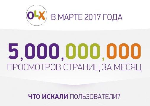 OLX бьет рекорды: более 5 миллиардов просмотров страниц за март