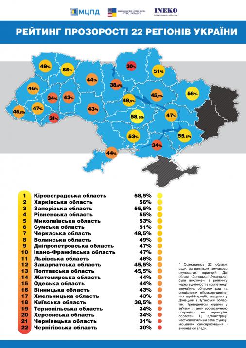 Кіровоградщина – один із лідерів рейтингу прозорості в Україні