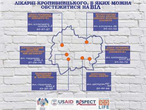 Тестування на ВІЛ: Де у Кропивницькому пройти тест і навіщо знати свій ВІЛ-статус?