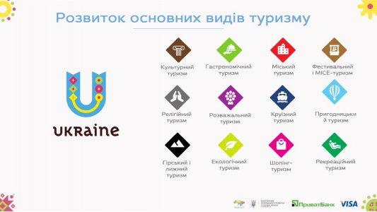 """Загальнонаціональна програма """"Турист України"""""""