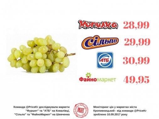 Скільки коштує виноград у Кропивницькому?