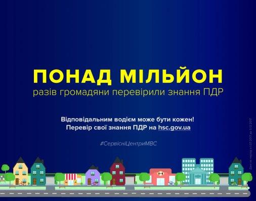 Понад мільйон разів громадяни перевірили знання правил дорожнього руху