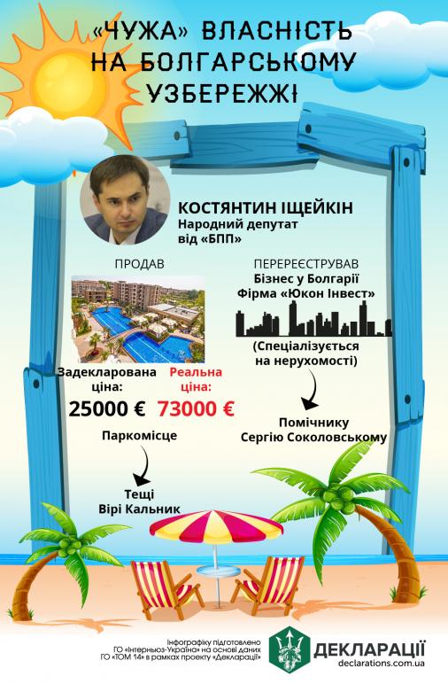 «Чужа» власність на Болгарському узбережжі