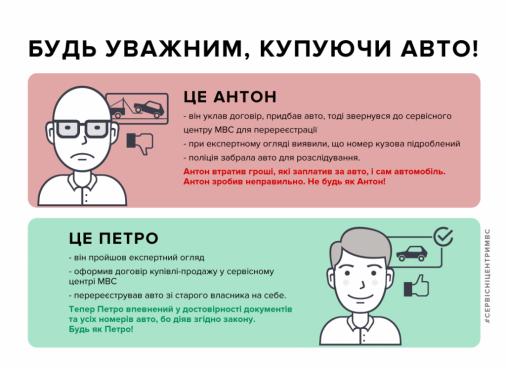 Будьте уважні, купуючи авто: На Кіровоградщині є транспортні засоби із підробленими ідентифікаційними номерами