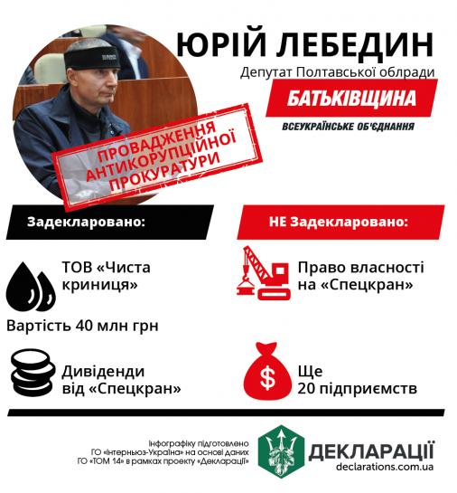 Кримінальне провадження відкрито щодо депутата Полтавської облради