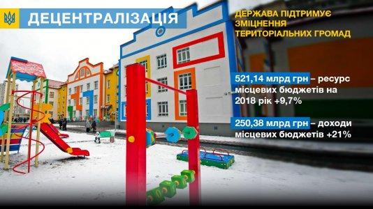 Три роки реформи децентралізації на Кіровоградщині