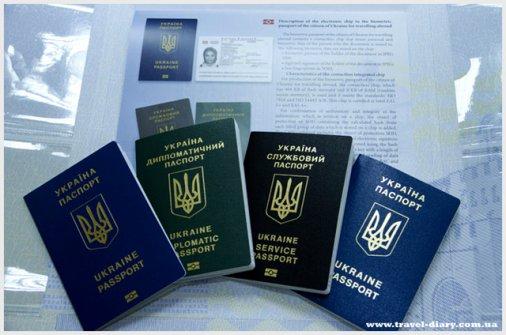 Попит на оформлення закордонного паспорта неухильно росте